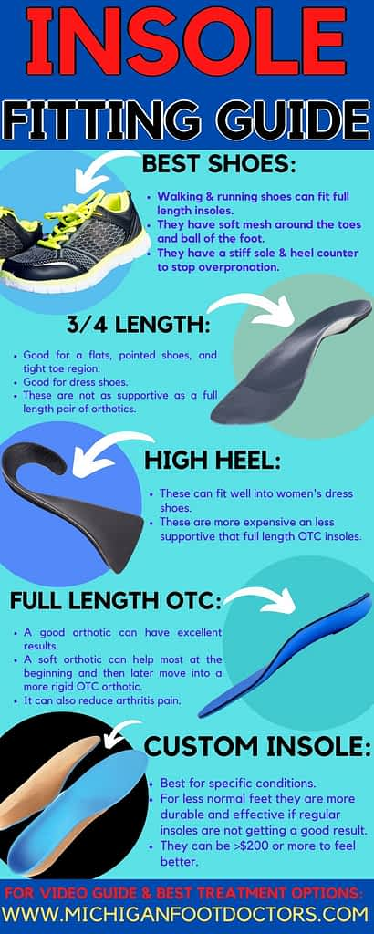 Best insoles and plantar fasciitis insoles
