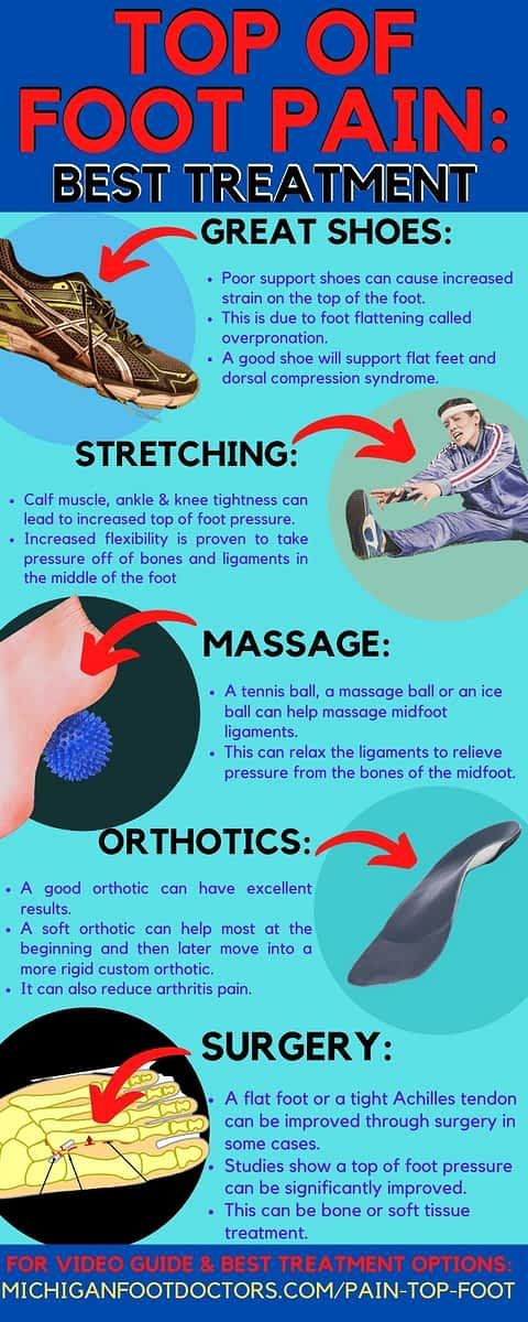 Top of the foot best home treatment infographic