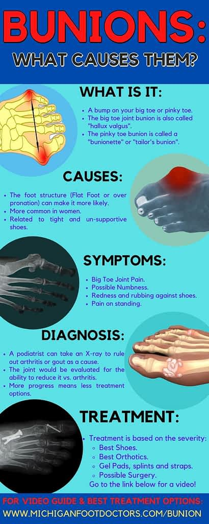 What causes tailor's bunions before and after