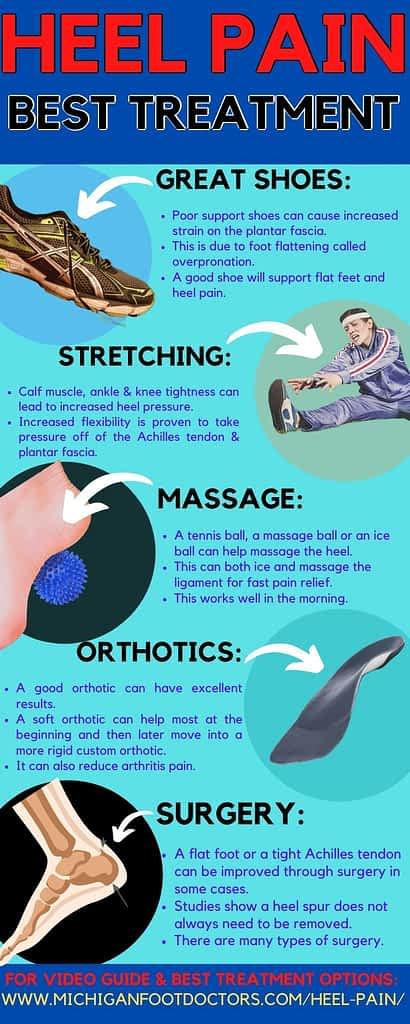 Top 5 heel pain treatment options