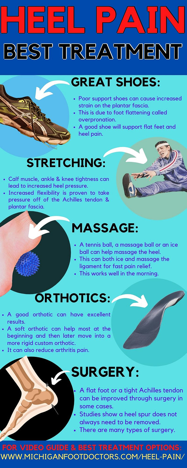 Top 5 heel pain treatment options